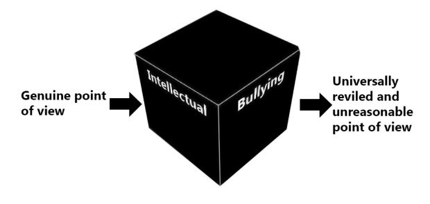 Black_box bulling