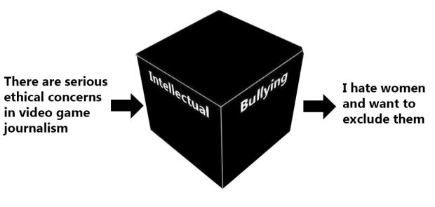 Black_box ethical